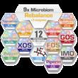 NICS probiotikus termékek - NICS Microbiom Rebalance